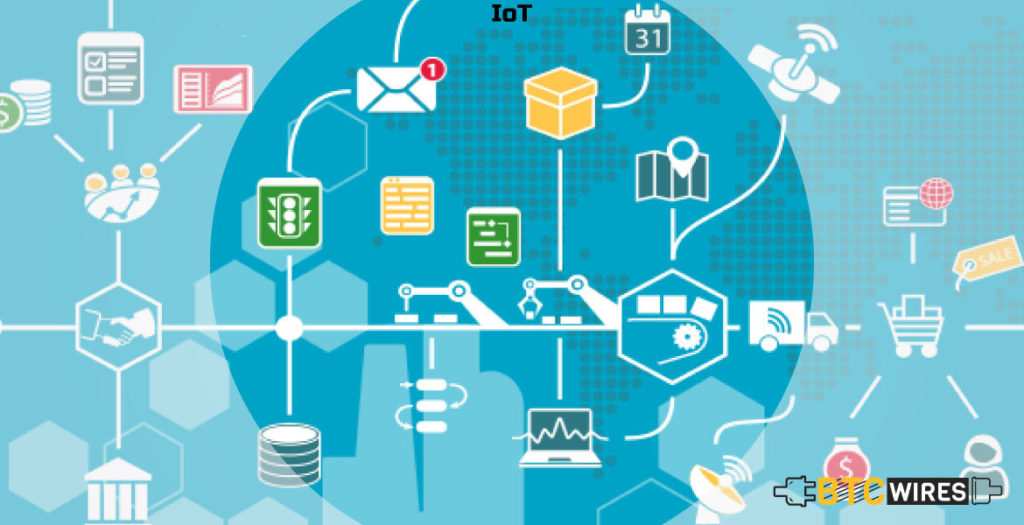 How Does Internet of Things Work?