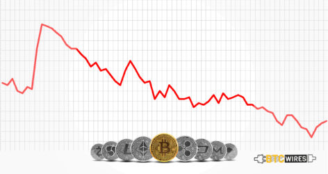 An aggregative List of Cryptocurrency 'Fair Values' in 2021 offers a special Perspective