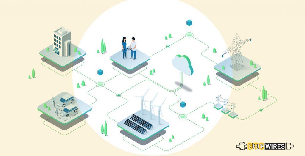Global Energy System