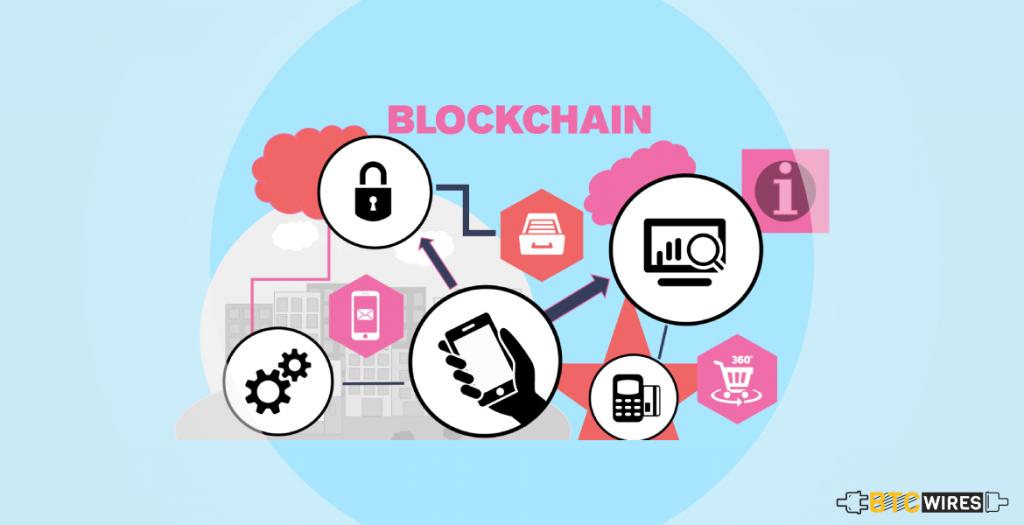 Transparency in Public Blockchain