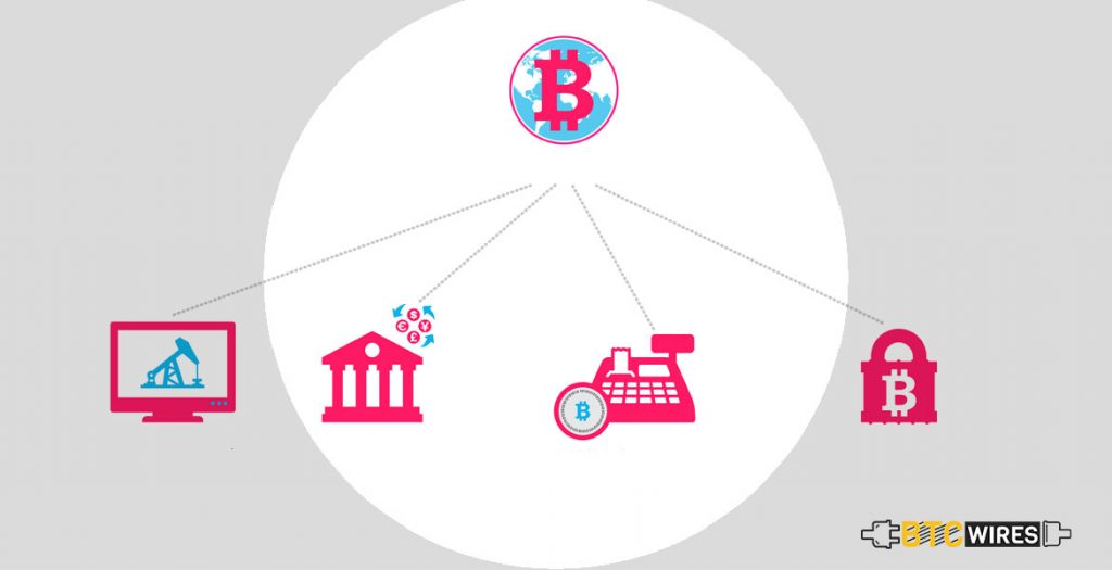 Cryptocurrency Use in Energy Payments