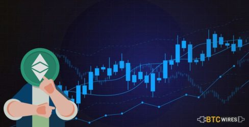 What was the Highest Price of Ethereum classic?