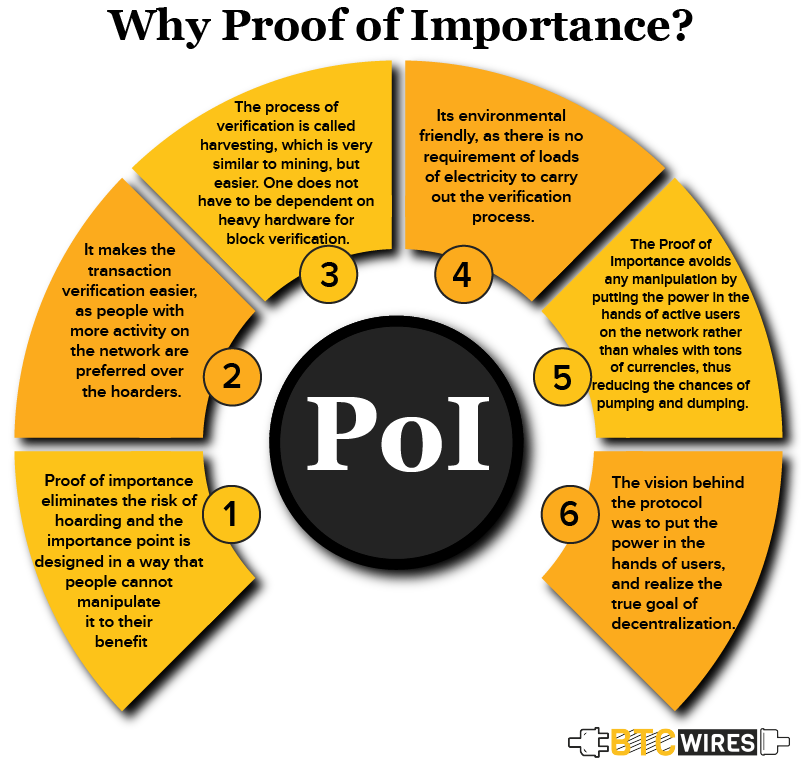 Why_Proof_of_Importance